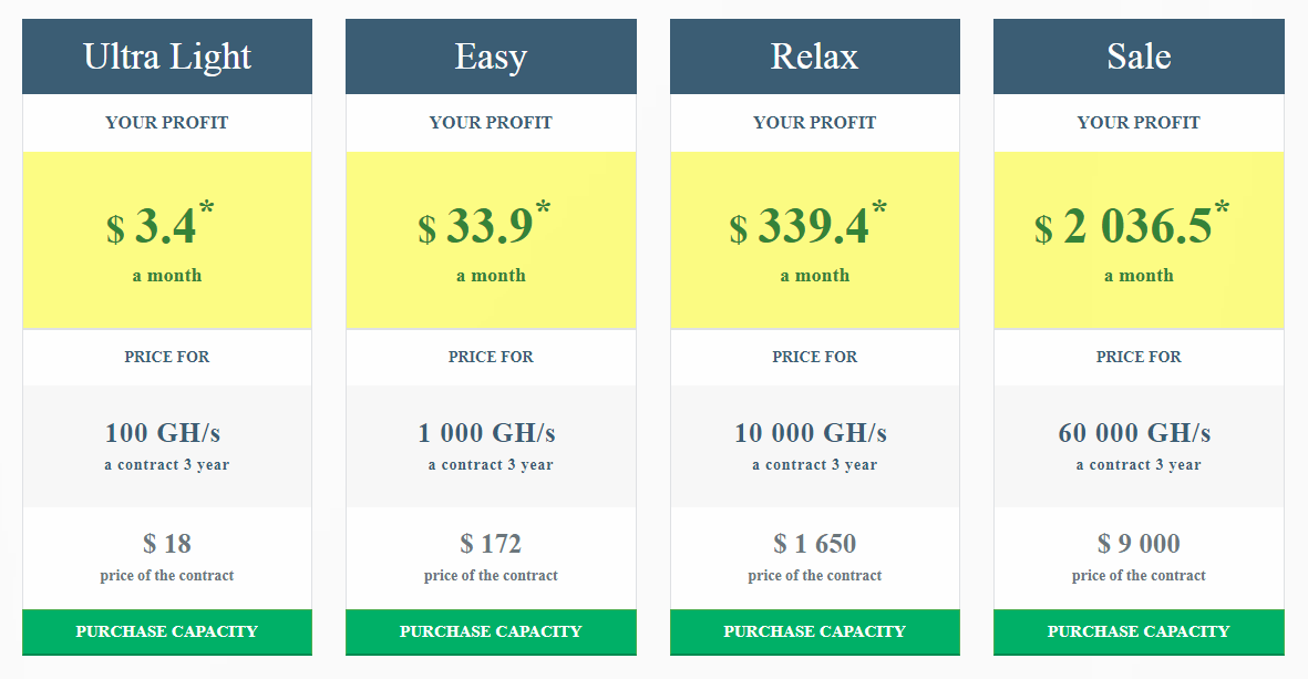 Sun Mining Pricing for Plans